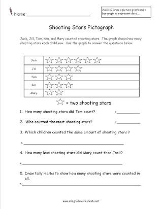 Line Graph Worksheet 3rd Grade Free Printable Pictographs