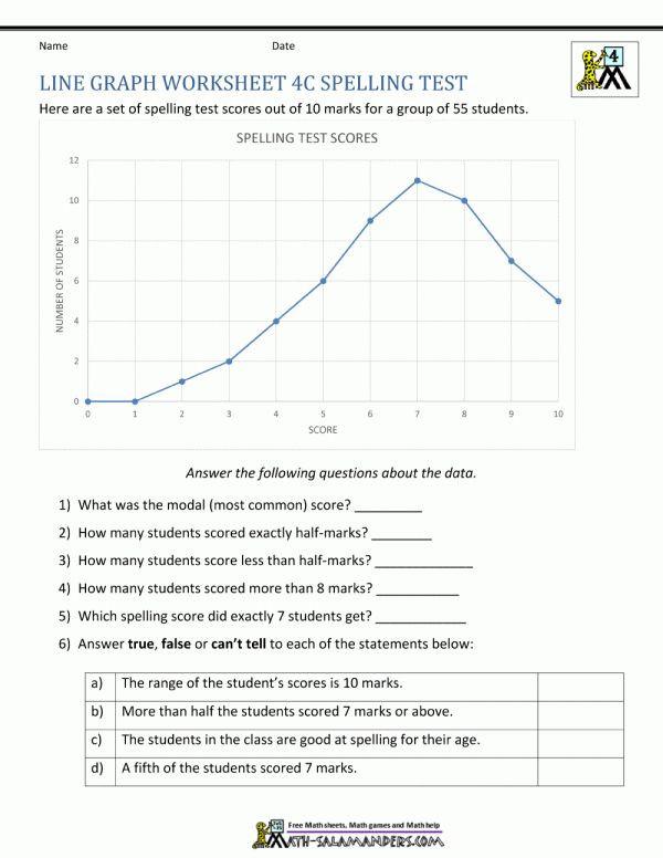 Line Graphs Worksheets 5th Grade Pin by David Barbara On Grade Worksheet