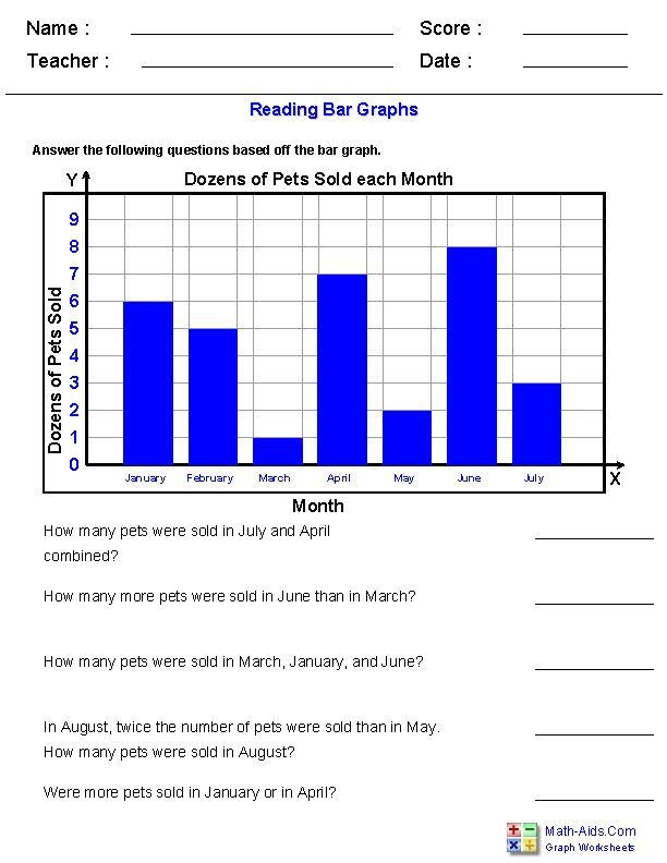 Line Graphs Worksheets 5th Grade Ts are Free to Easy to Use and Very Flexible