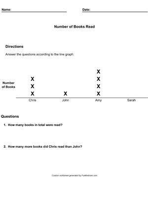 Line Plot Worksheet 5th Grade Free Custom Line Plot Worksheet I Am Using This to Teach My