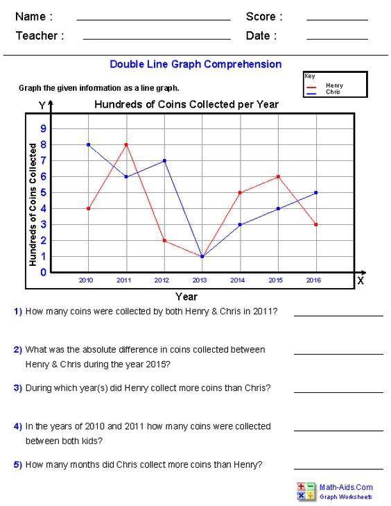 Line Plot Worksheet 5th Grade Line Plot Worksheets with Fractions & 5 Nf 3 Worksheets