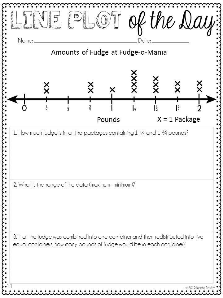 Line Plot Worksheet 5th Grade Line Plots Line Plot Of the Day
