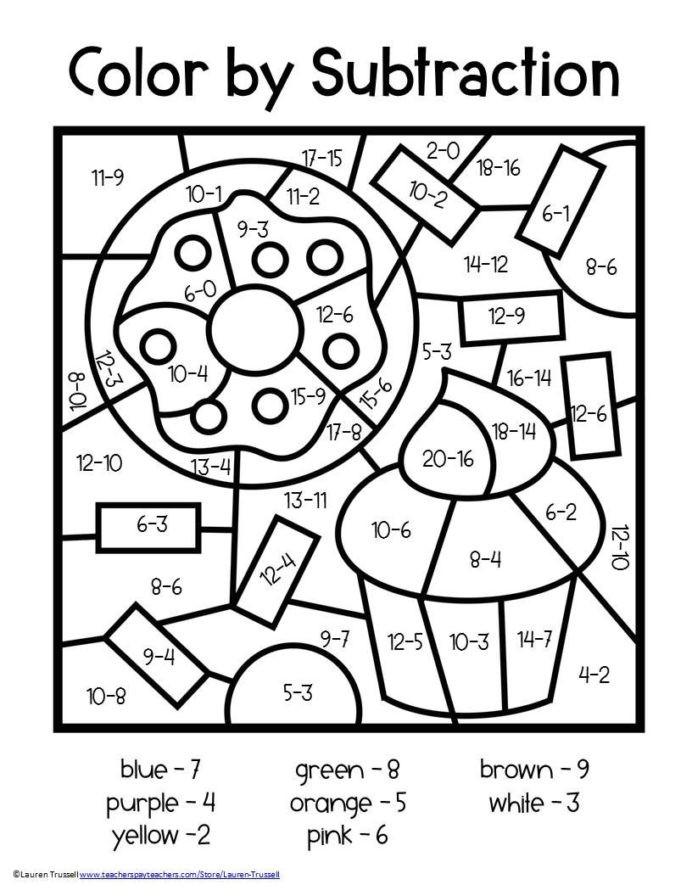 Math Coloring Worksheets 7th Grade Grade Math Worksheets School Worksheets Prime and Posite