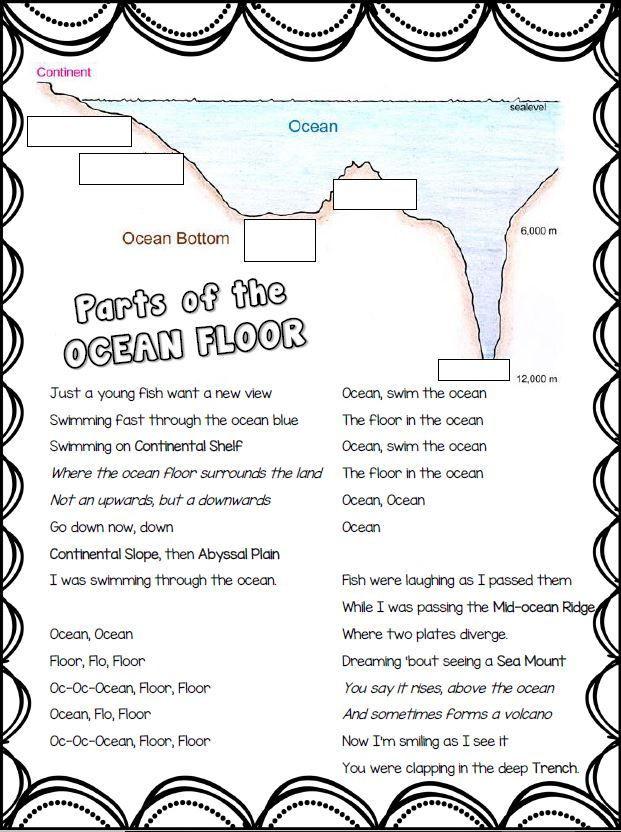 Ocean Floor Worksheets 5th Grade Music In the Classroom