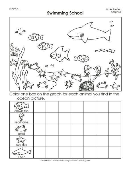 Ocean Worksheets for Preschool Ocean Graph