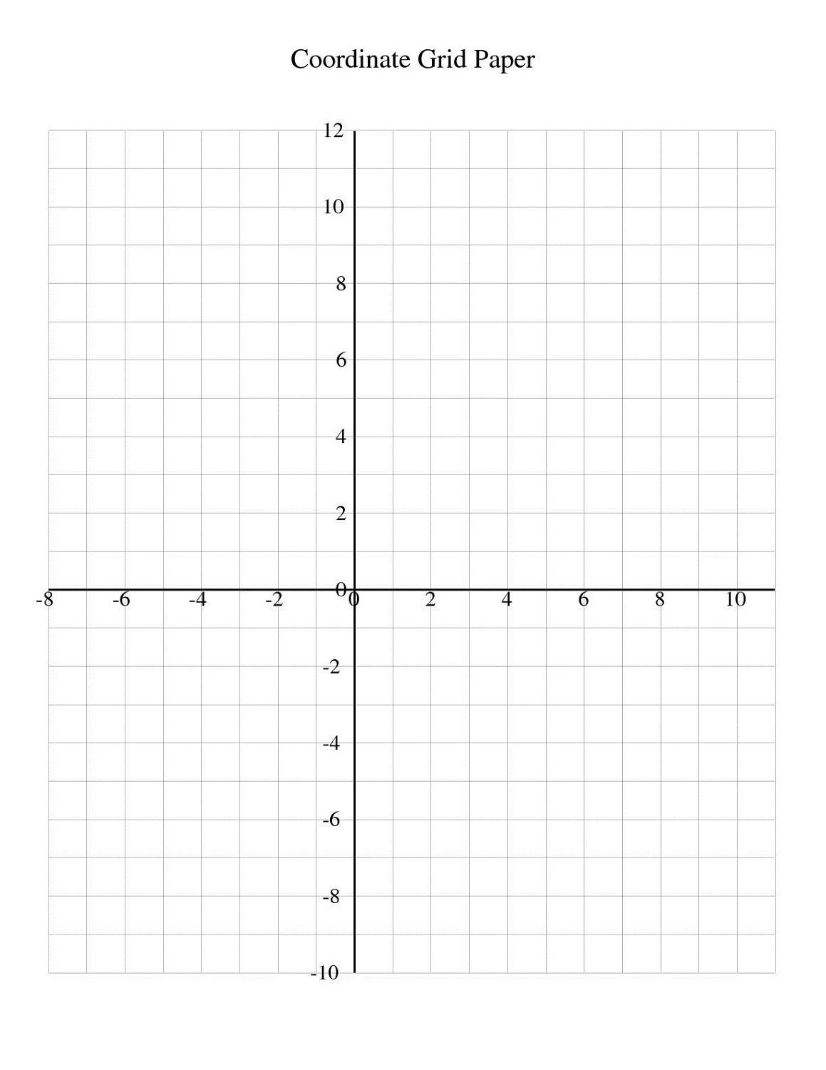 Ordered Pairs Worksheet 5th Grade Math Coordinates Worksheet & Coordinate Plane Worksheets