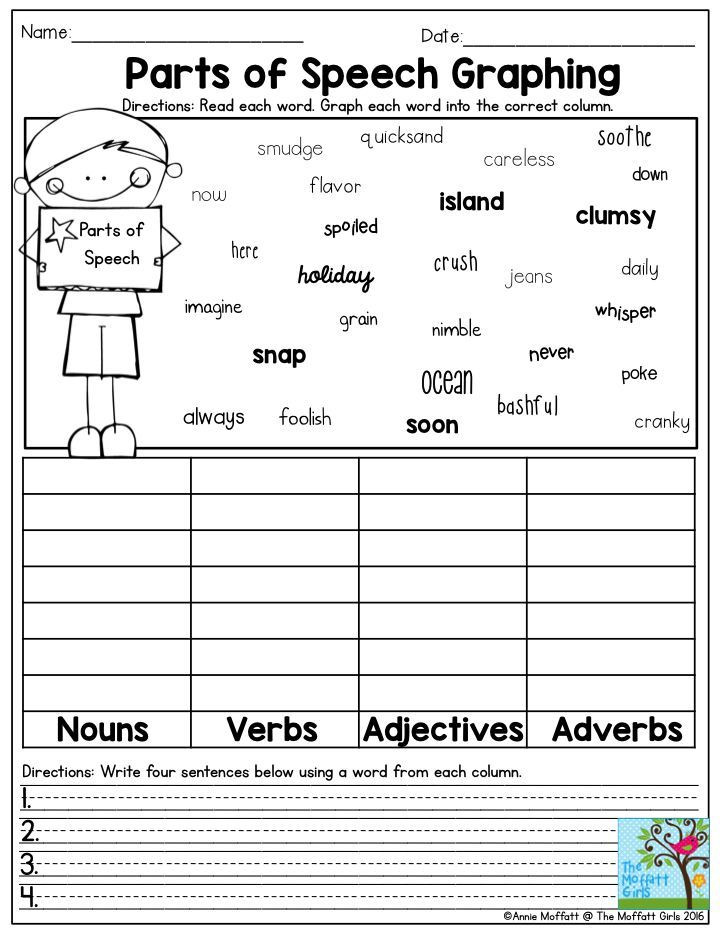 Parts Of Speech Printable Worksheets Summer Review Packets