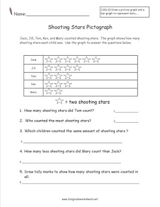 Pictograph for 2nd Grade Free Printable Pictograph Worksheets 1st Grade