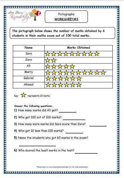 Pictograph Worksheets 2nd Grade Handling Data Pictographs Worksheets