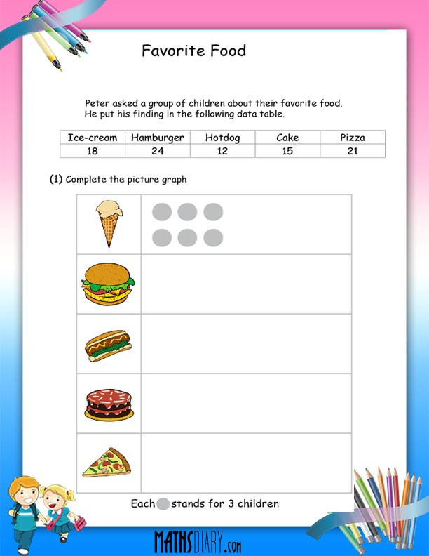 Pictograph Worksheets 2nd Grade Pictograph Worksheets for Kids Math Worksheets