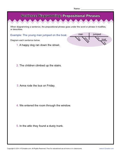 Prepositional Phrase Worksheet 4th Grade Diagramming Sentences Worksheets Prepositional Phrases