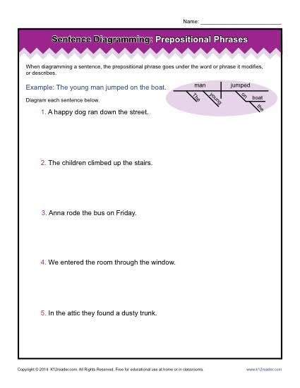 Prepositional Phrases Worksheet 6th Grade Diagramming Sentences Worksheets Prepositional Phrases