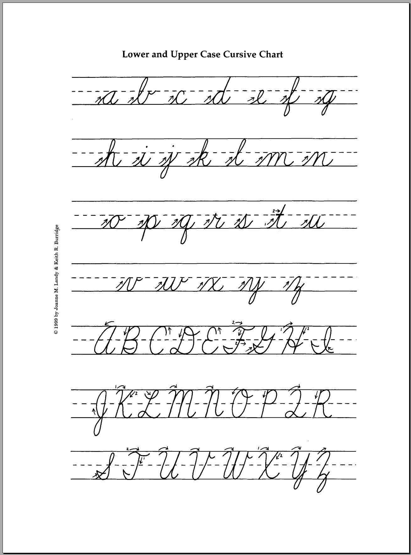 Printable Cursive Alphabet Chart A to Z Cursive Letters