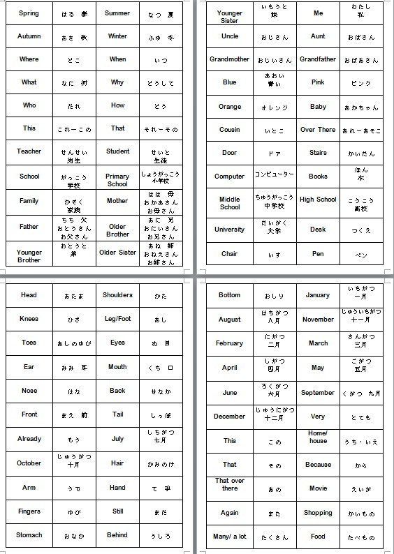 Printable Hiragana Worksheets Basic Japanese Essentials Japanese Teaching Ideas