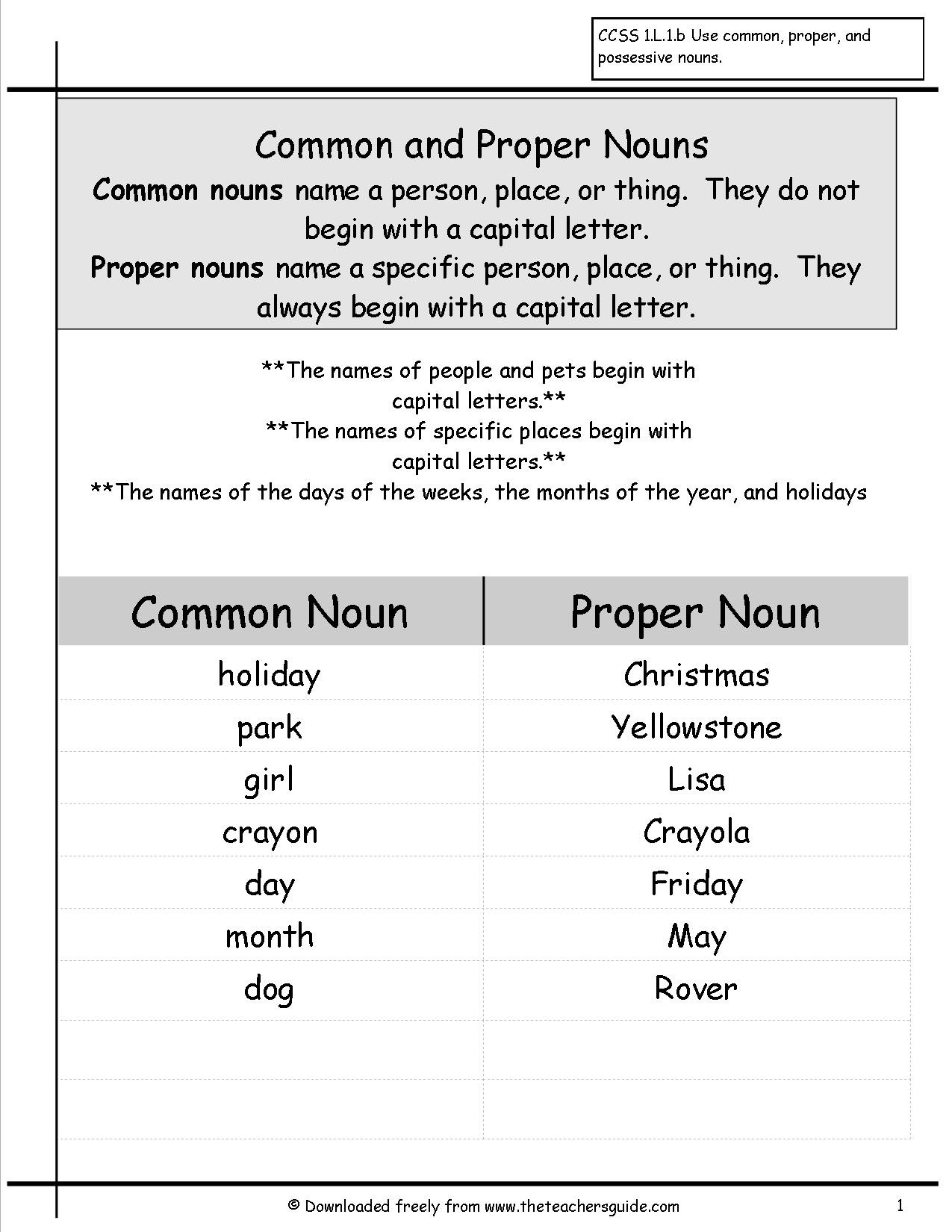 Proper Nouns Worksheet 2nd Grade Mon Noun and Proper Noun Worksheet for Grade 4