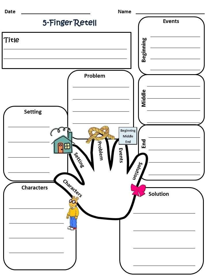 Retell Worksheet First Grade My 5 Finger Retell Worksheet 2nd Grade Reading