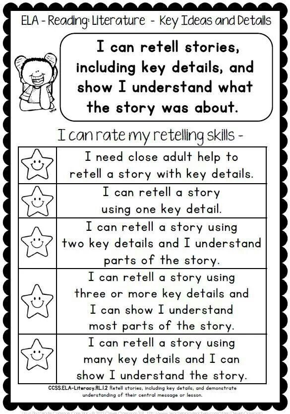 Retell Worksheet First Grade Retelling
