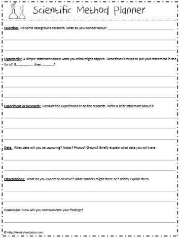Scientific Method Worksheets 5th Grade Scientific Method Planner