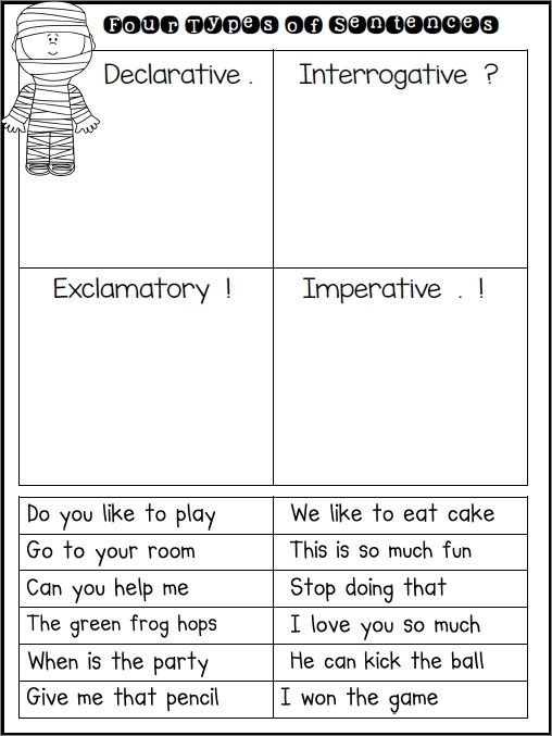 Sentence Worksheets for First Grade Preschoolers Science Sentence Type Worksheets Dexterity Four
