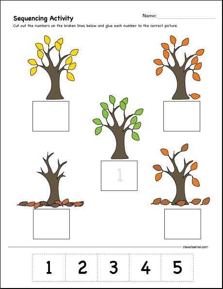 Sequencing Worksheets Kindergarten which Es First Second and Third Sequence Activity for Kids