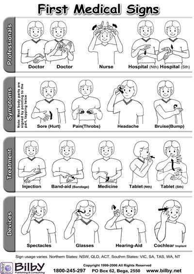 Sign Language Poster Printable First Medical Signs Poster