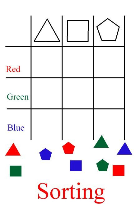 Sorting Shapes Worksheets for Kindergarten sorting Worksheets