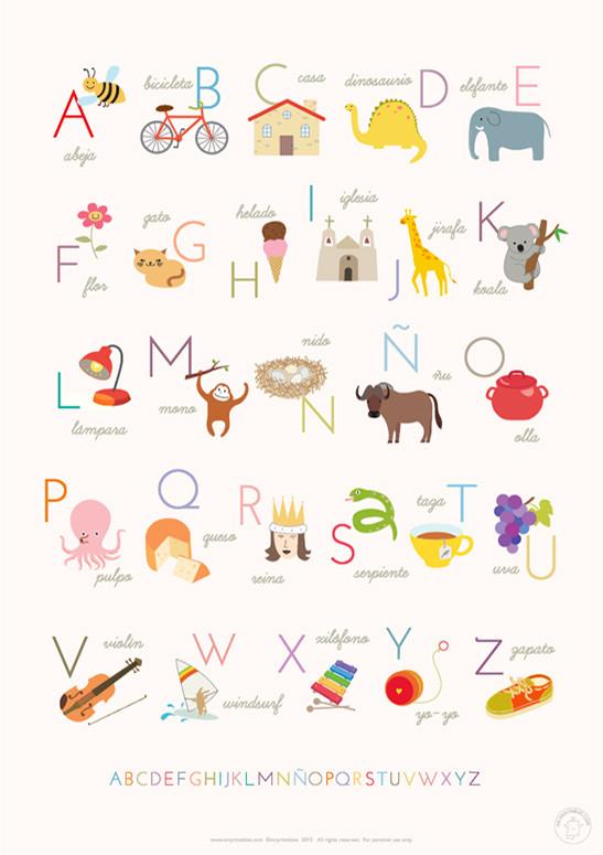 Spanish Alphabet Chart Printable Printable Alphabet Posters Mr Printables