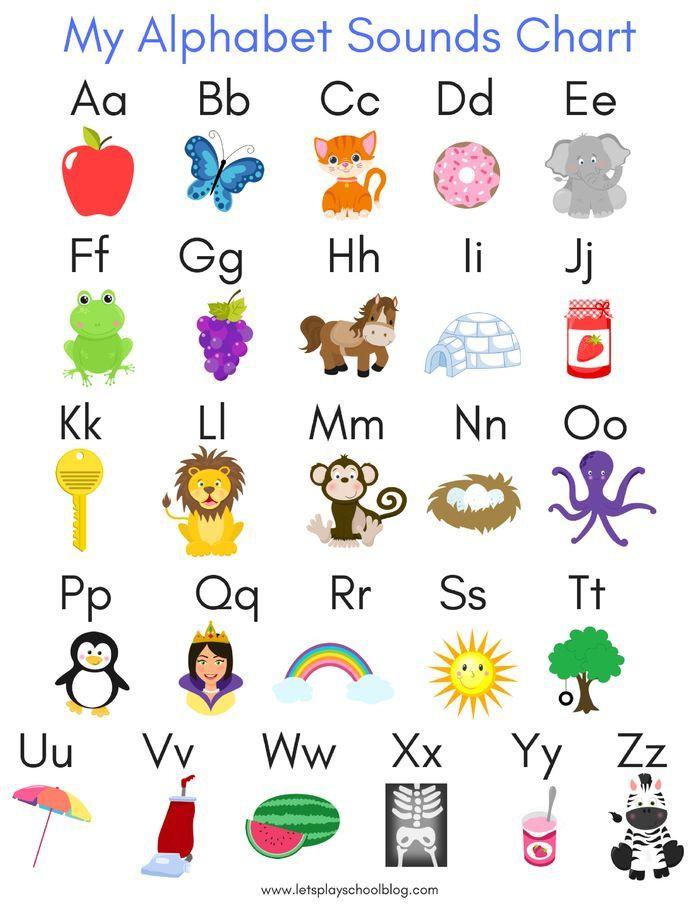 Spanish Alphabet Chart Printable Spanish Alphabet Chart Spanish Alphabet Chart Diagramm