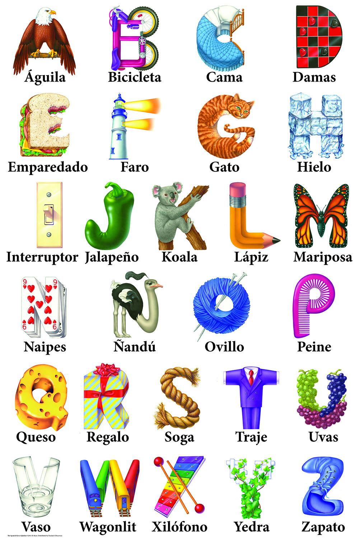 Spanish Alphabet Chart Printable Spanish Kern Alphabet Chart