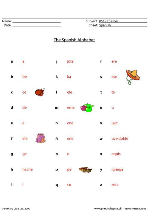 Spanish Alphabet Worksheets for Kindergarten Learn the Spanish Alphabet with Free Ebook Spanishpod101