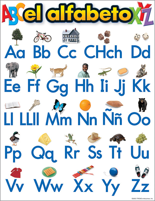 Spanish Alphabet Worksheets for Kindergarten Spanish Alphabet Chart Trend Enterprises Worksheets Second
