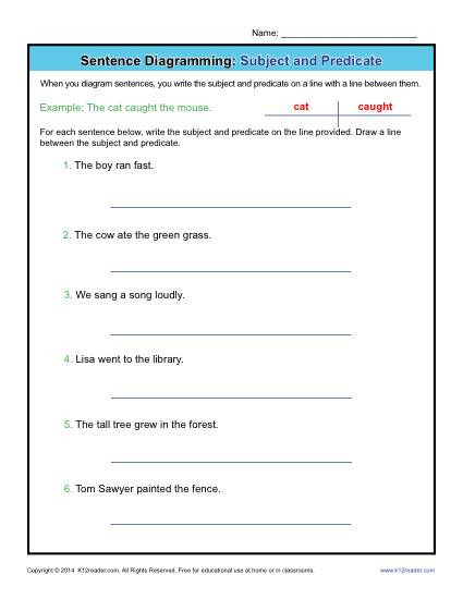 Subject Predicate Worksheet 2nd Grade Diagramming Sentences Worksheets Subject and Predicate