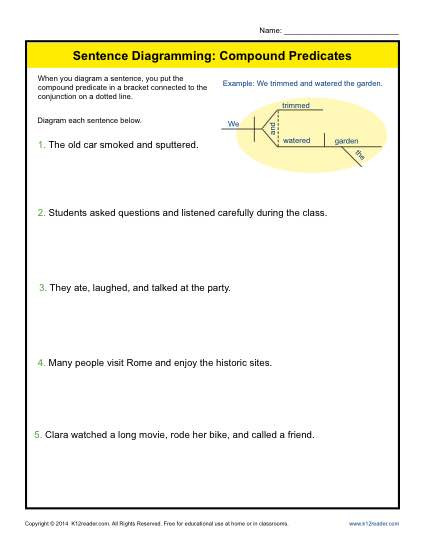 Subject Predicate Worksheet 6th Grade Sentence Diagramming Worksheets Pound Predicates