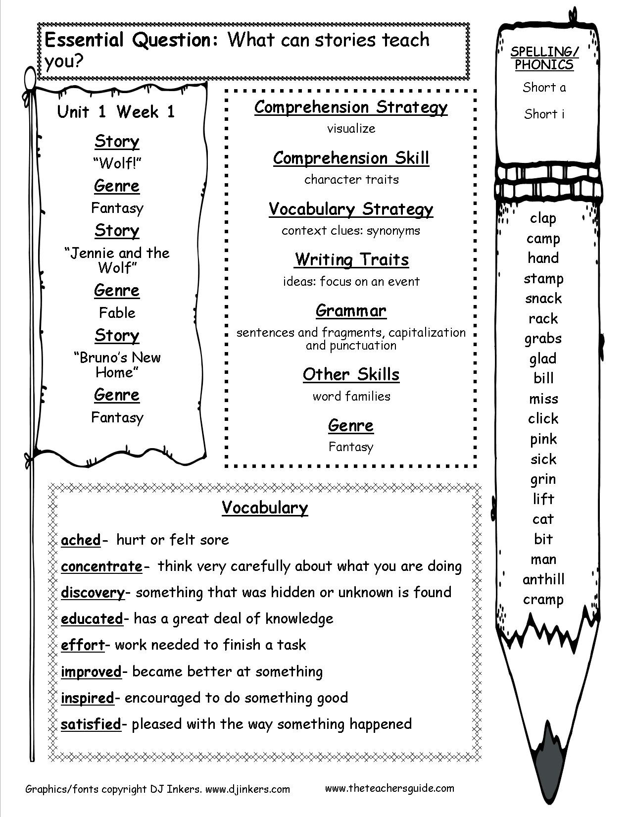 Text Structure 5th Grade Worksheets Mcgraw Hill Wonders Third Grade Resources and Printouts
