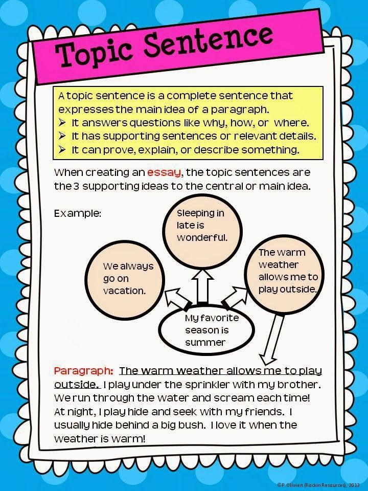 Topic Sentences Worksheets Grade 4 topic Sentence Worksheet for Elementary Students Google