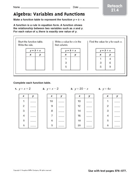 Variables Worksheets 5th Grade Algebra Variables and Functions Reteach Worksheet for 6th