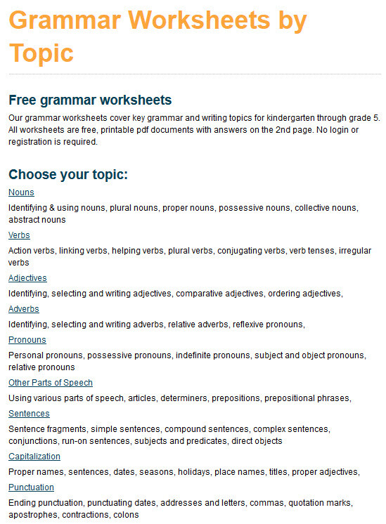 Verbs Worksheet 4th Grade Hundreds Of New Grade 4 Grammar Worksheets