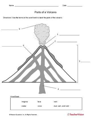 Volcano Worksheets for Kindergarten Parts Of A Volcano Labeling Worksheet Printable 4th 6th