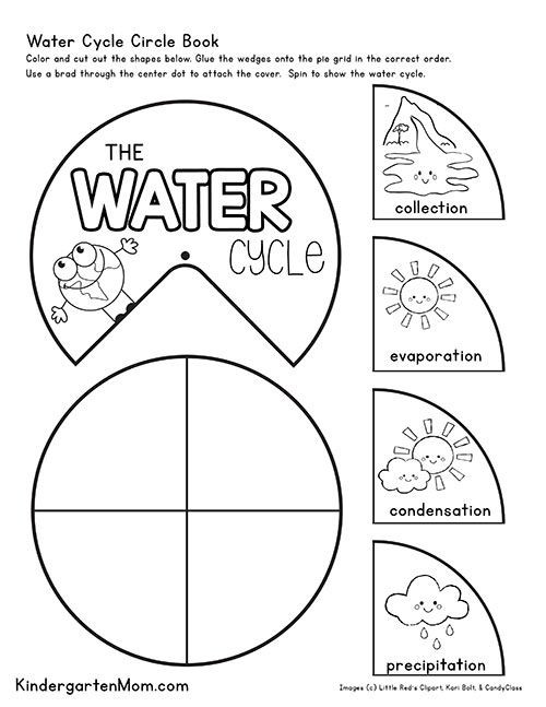 Water Cycle Worksheet Kindergarten Free Water Cycle Printables for Kids Create This Free