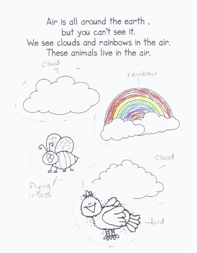 Water Cycle Worksheet Kindergarten Kindergarten Worksheet Water Printable Worksheets and