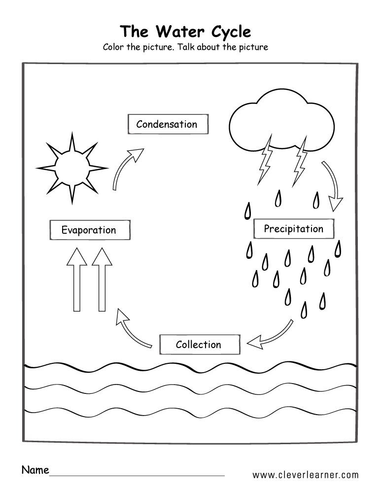 Water Cycle Worksheet Kindergarten Pin by Betsy Jahner On Education