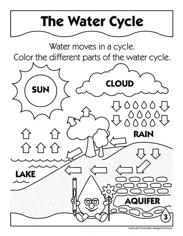Water Cycle Worksheet Kindergarten Week 12 2 15 Water Cycle Coloring Sheet