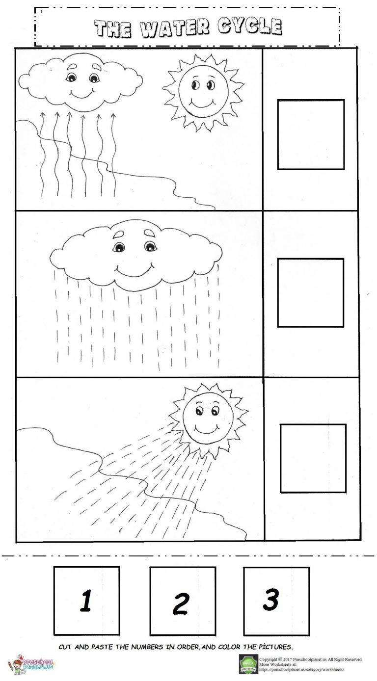 Water Cycle Worksheets 2nd Grade the Water Cycle Worksheet – Preschoolplanet