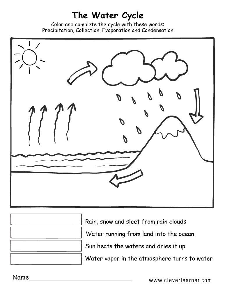 Water Cycle Worksheets 2nd Grade Water Cycle Diagram to Label Awesome Printable Water Cycle