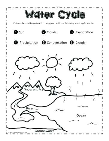 Water Cycle Worksheets 2nd Grade Water Cycle for 2nd Graders Water Cycle Quiz Grade sol Water