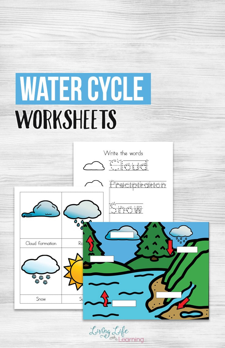 Water Cycle Worksheets 2nd Grade Water Cycle Worksheets for Kids