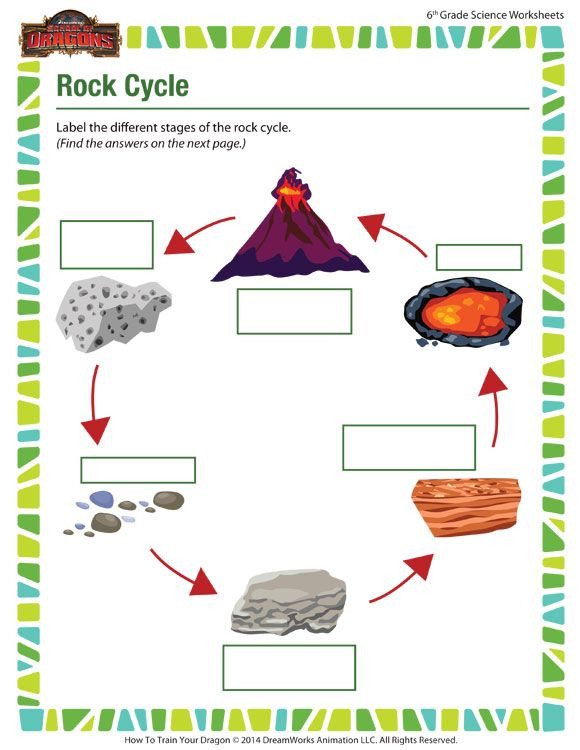 6th Grade Science Worksheets Rock Cycle Free 6th Grade Science Worksheet