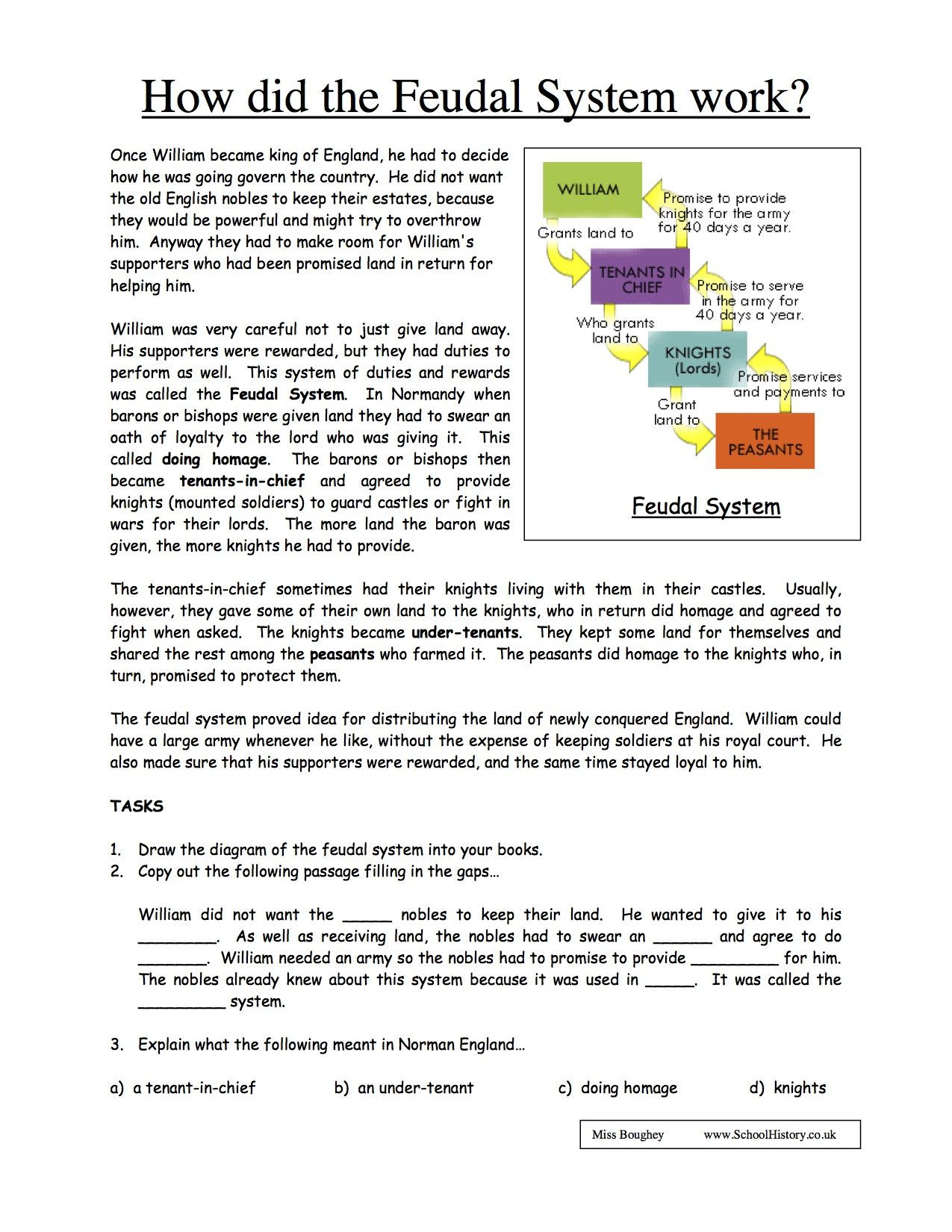 7th Grade World History Worksheets Free History Worksheets