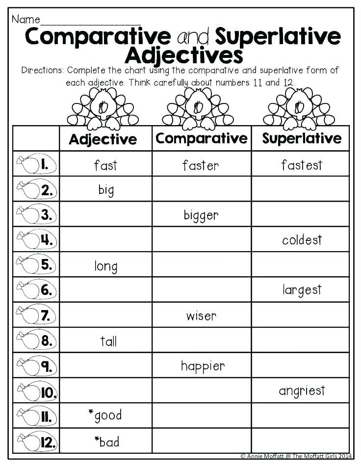 Adjectives Worksheets for Grade 1 Possessive Pronouns Adjectives Exercise Worksheet Nouns