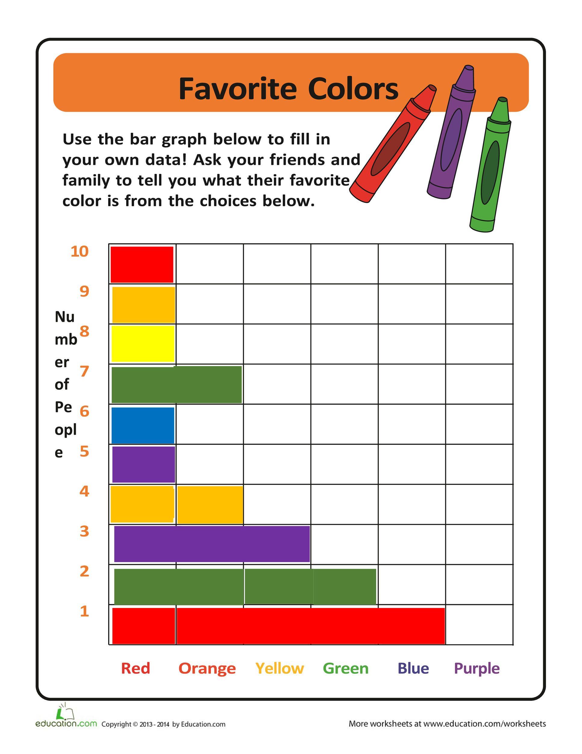 Bar Graph Worksheets 4th Grade 41 Blank Bar Graph Templates [bar Graph Worksheets]